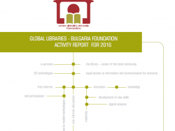 GLOBAL LIBRARIES - BULGARIA FOUNDATION ACTIVITY REPORT FOR 2016